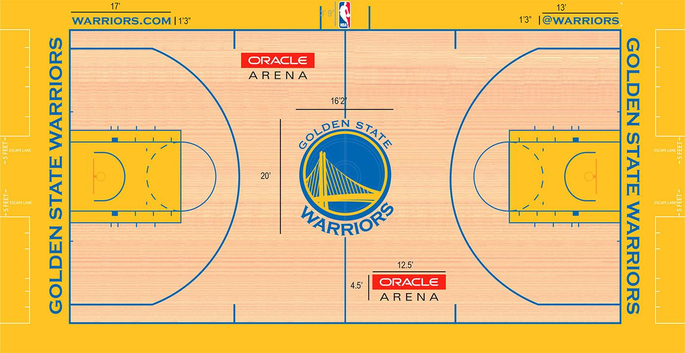Ranking The Nba Court Designs Sportspress